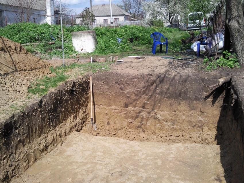 Середина ямы