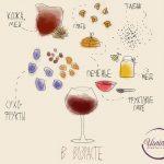 Аромат вина в возрасте